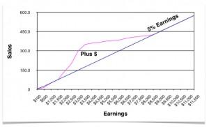 Fig-1a_5Percent-Chart