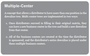 Multiple-Center