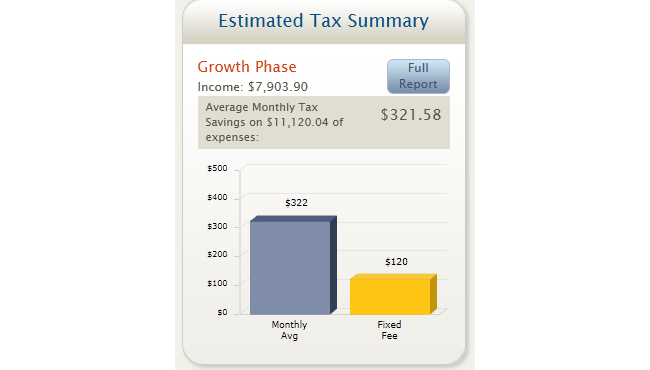 deductr estimated tax summary spaced